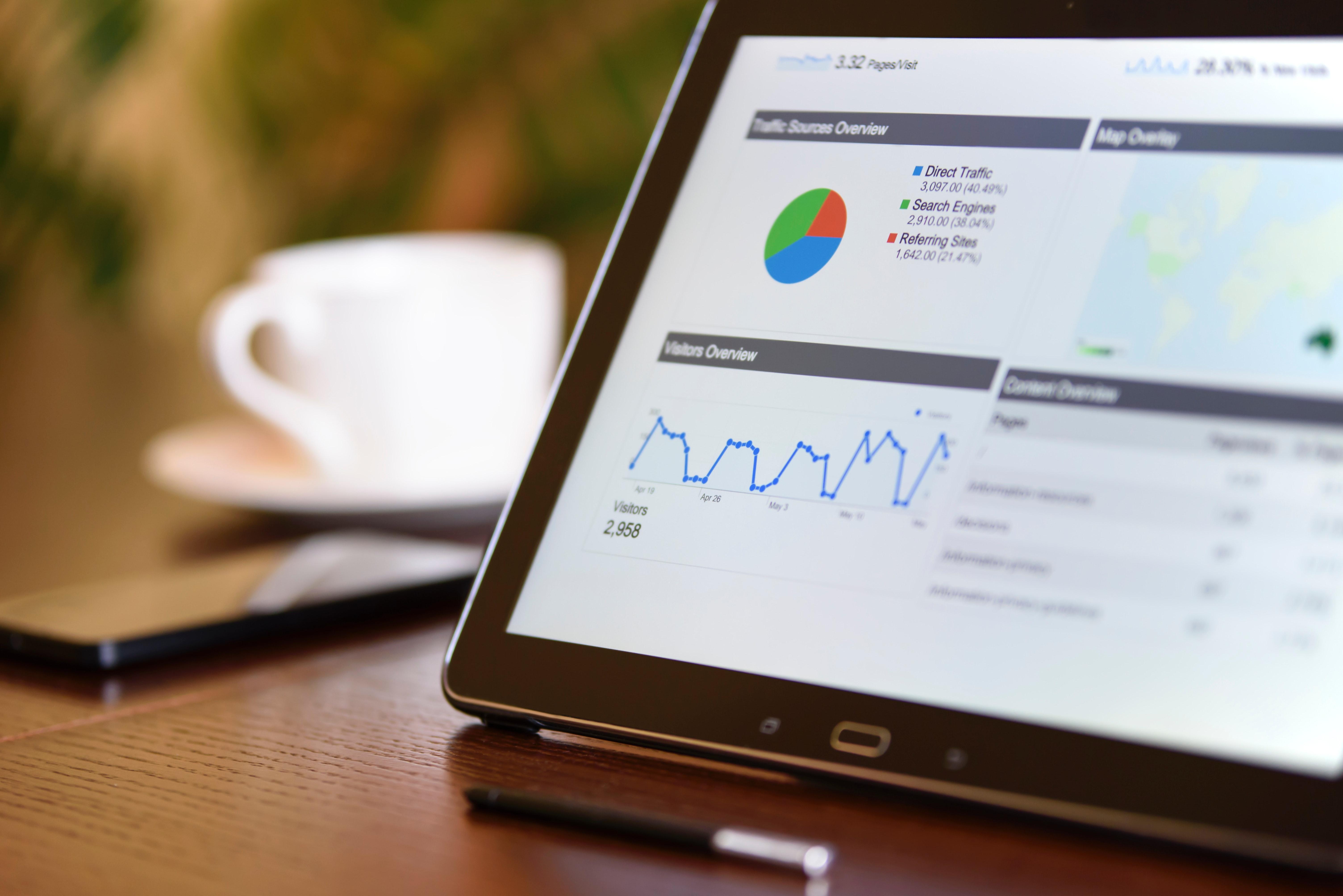Pay Per Click Analytics
